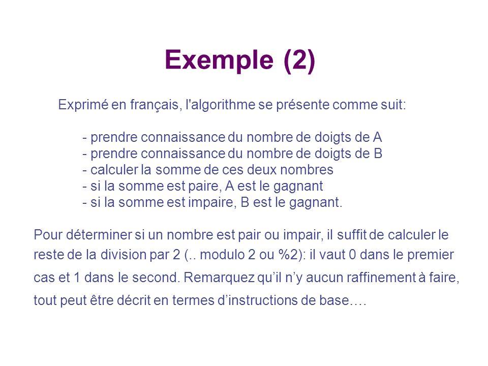 Exemple (2) Exprimé en français, l algorithme se présente comme suit: