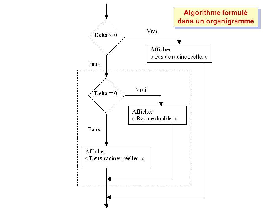 Algorithme formulé dans un organigramme