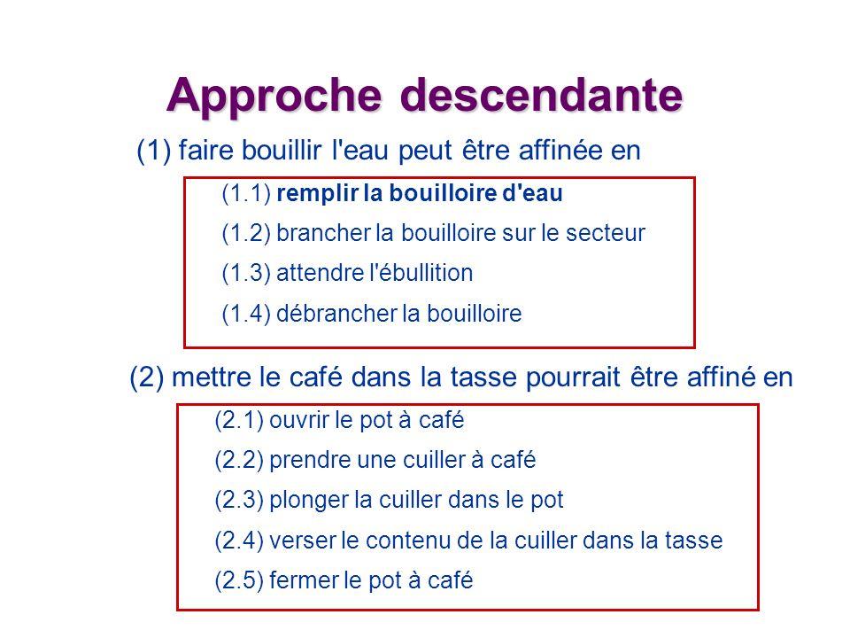 Approche descendante (1) faire bouillir l eau peut être affinée en. (1.1) remplir la bouilloire d eau.