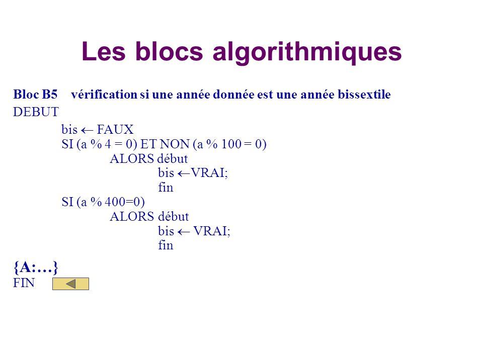 Les blocs algorithmiques