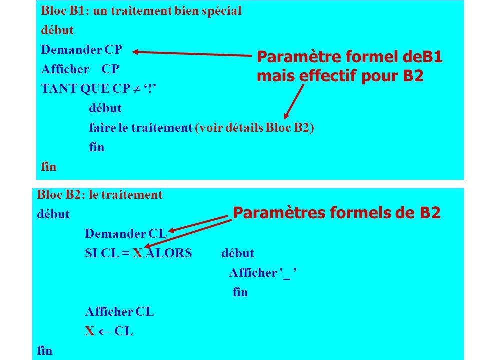 Paramètres formels de B2