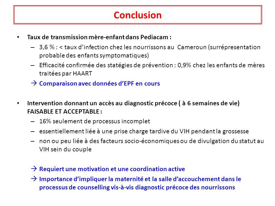 Conclusion Taux de transmission mère-enfant dans Pediacam :