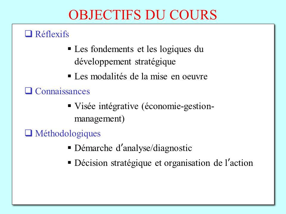 OBJECTIFS DU COURS Réflexifs