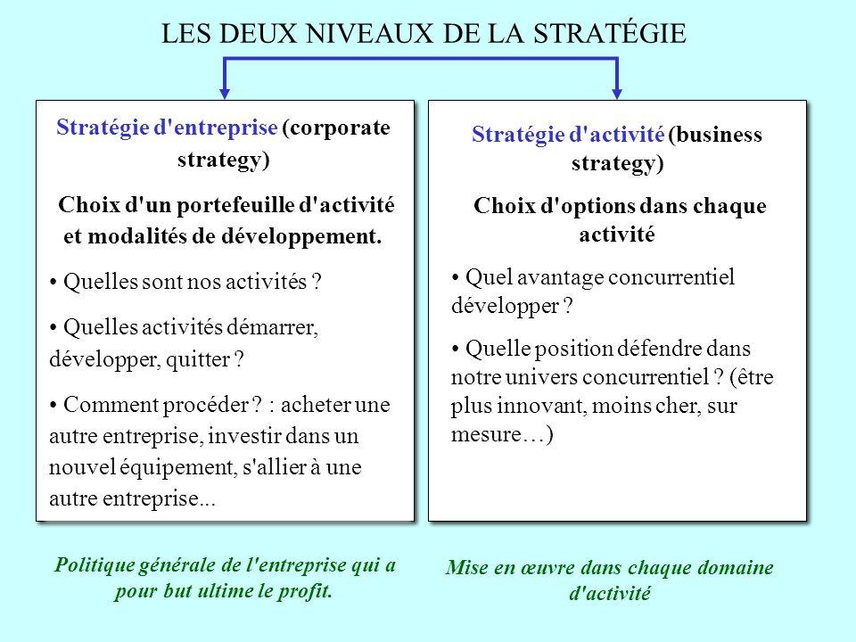 LES DEUX NIVEAUX DE LA STRATÉGIE