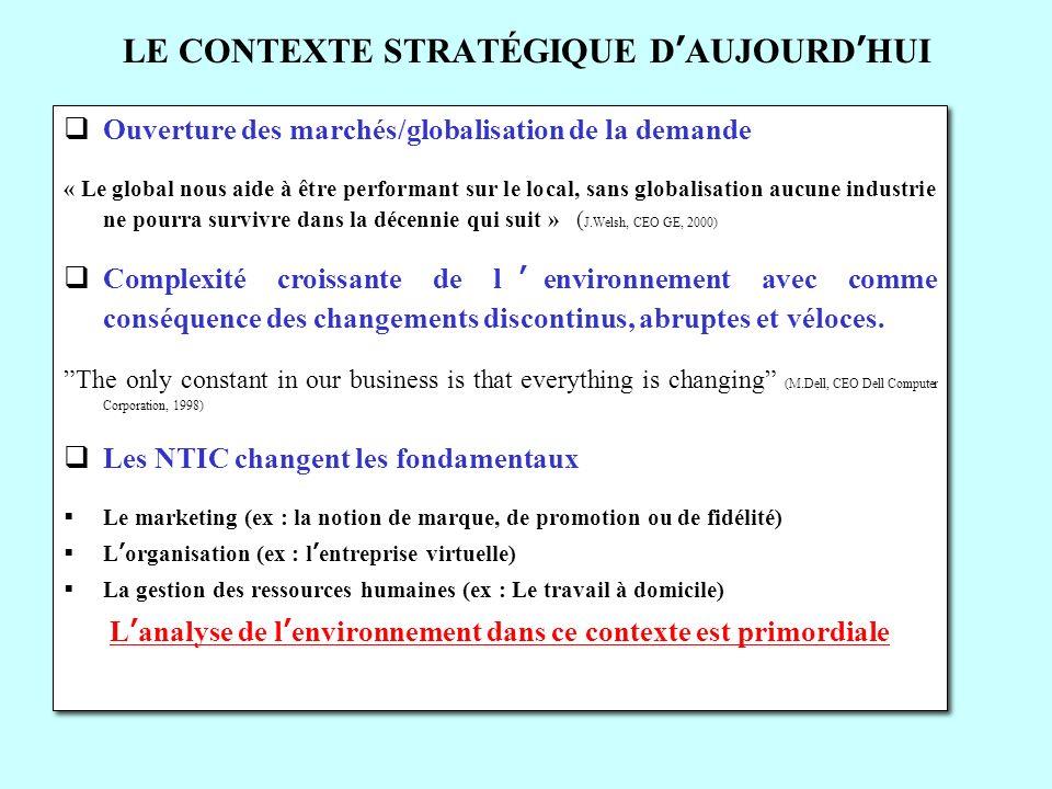LE CONTEXTE STRATÉGIQUE D'AUJOURD'HUI