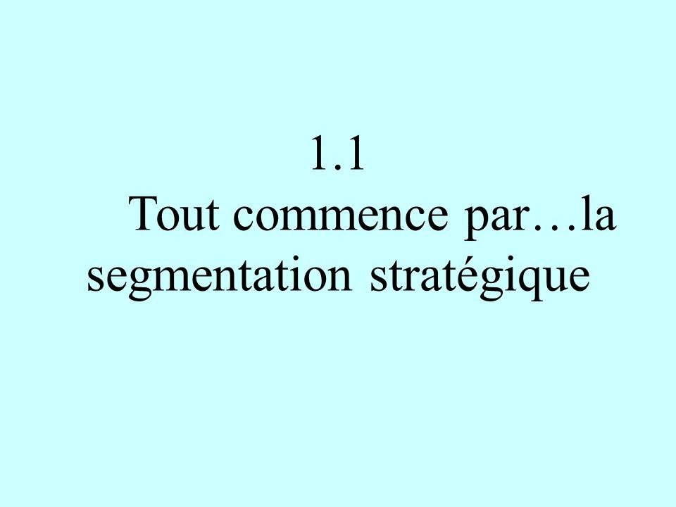 Tout commence par…la segmentation stratégique