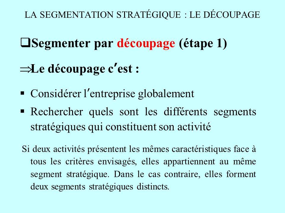 LA SEGMENTATION STRATÉGIQUE : LE DÉCOUPAGE