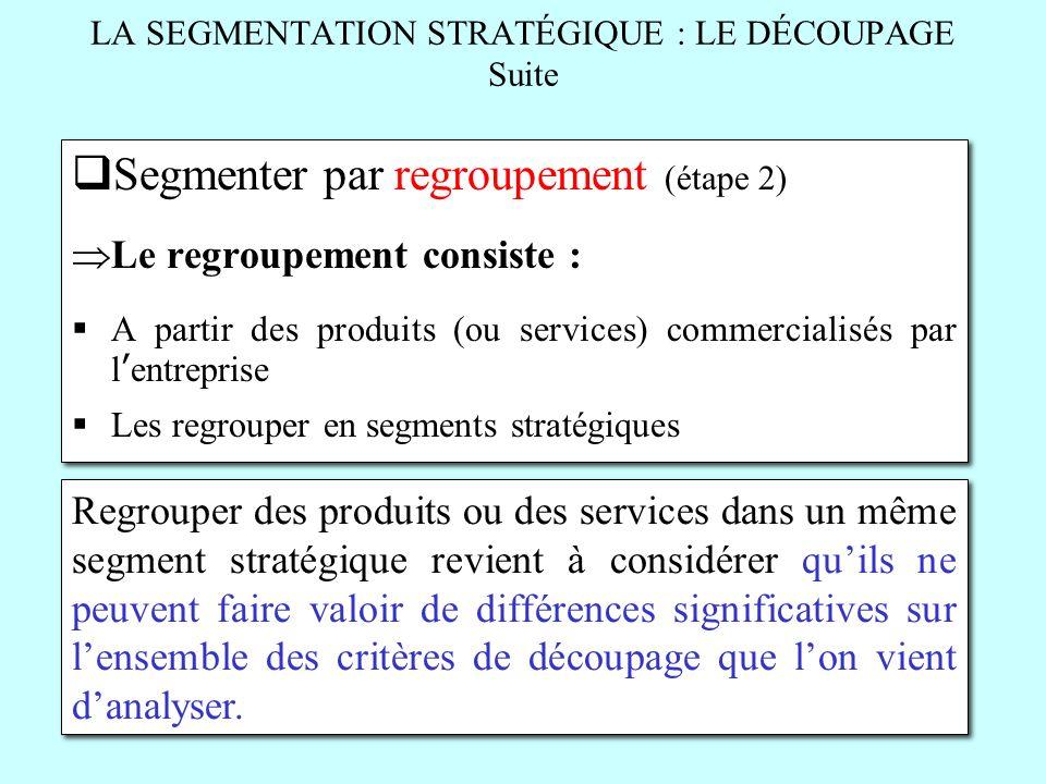 LA SEGMENTATION STRATÉGIQUE : LE DÉCOUPAGE Suite