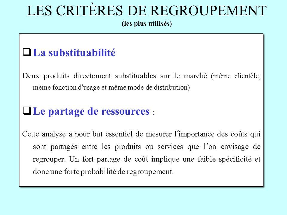LES CRITÈRES DE REGROUPEMENT (les plus utilisés)