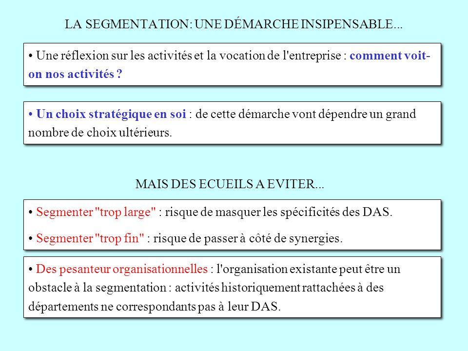 LA SEGMENTATION: UNE DÉMARCHE INSIPENSABLE...