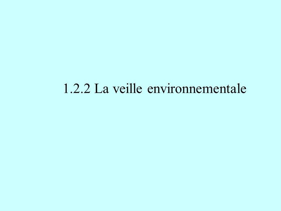 1.2.2 La veille environnementale