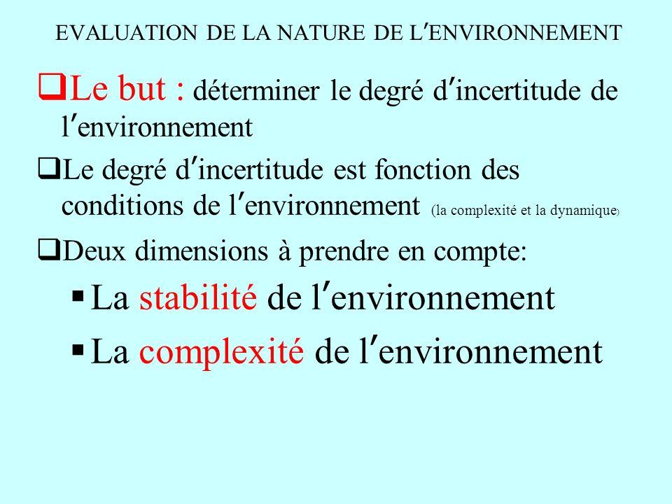 EVALUATION DE LA NATURE DE L'ENVIRONNEMENT