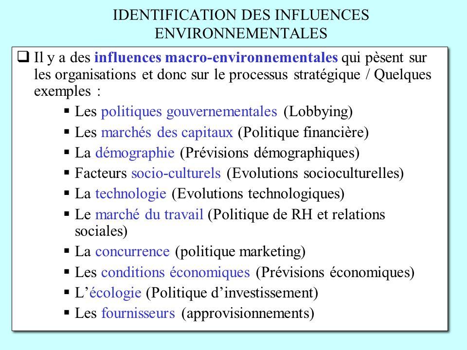IDENTIFICATION DES INFLUENCES ENVIRONNEMENTALES