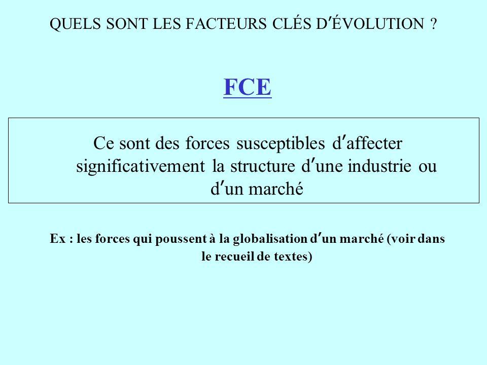 QUELS SONT LES FACTEURS CLÉS D'ÉVOLUTION