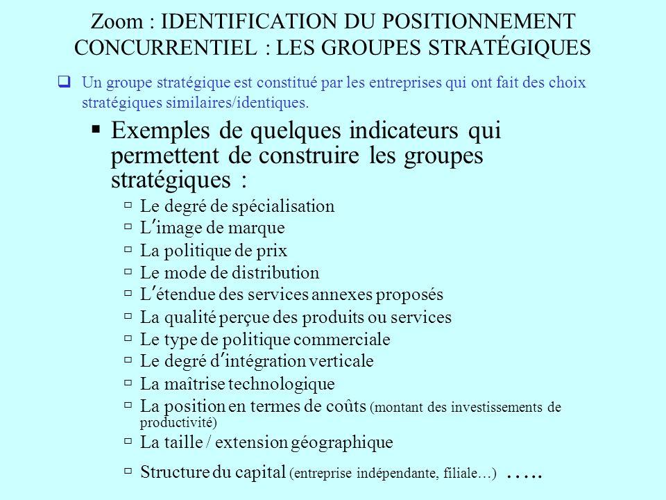 Zoom : IDENTIFICATION DU POSITIONNEMENT CONCURRENTIEL : LES GROUPES STRATÉGIQUES