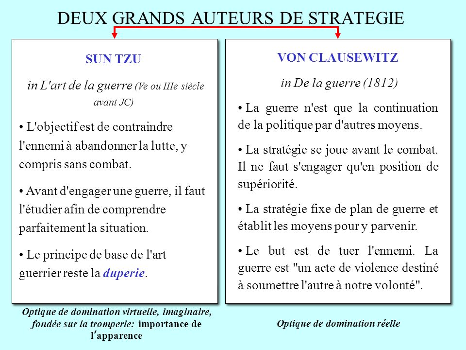 DEUX GRANDS AUTEURS DE STRATEGIE
