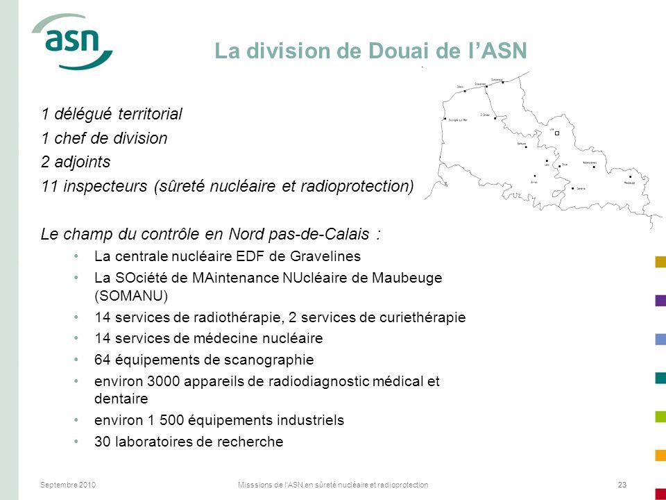 La division de Douai de l'ASN
