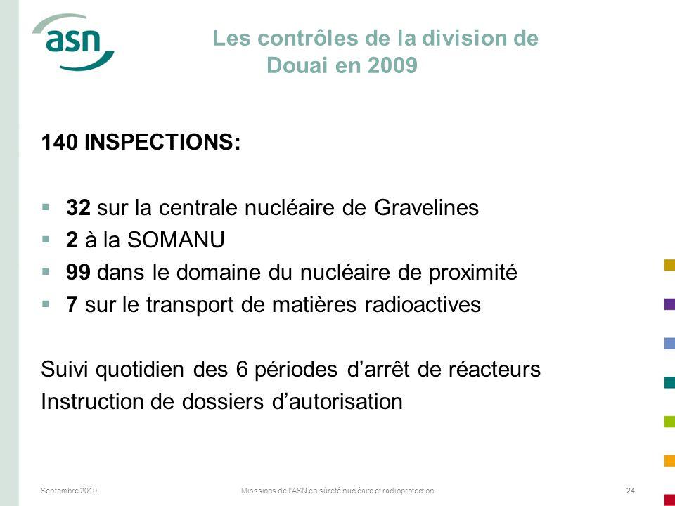 Les contrôles de la division de Douai en 2009