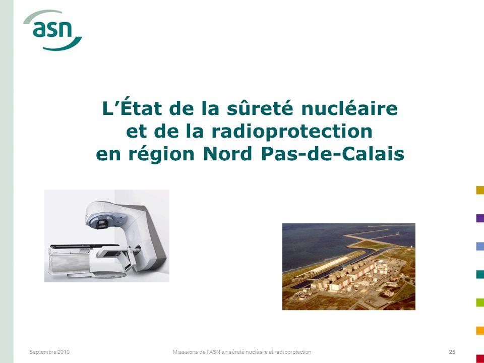 L'État de la sûreté nucléaire et de la radioprotection