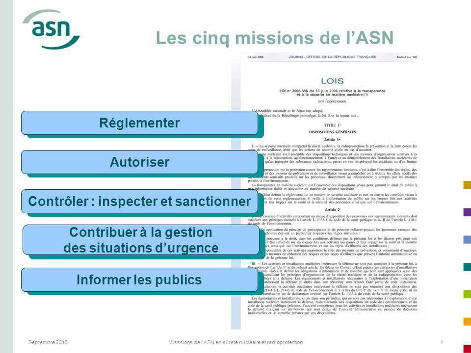 Les cinq missions de l'ASN