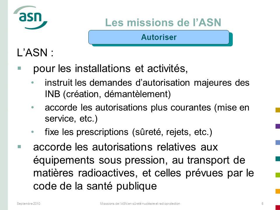 Misssions de l ASN en sûreté nucléaire et radioprotection