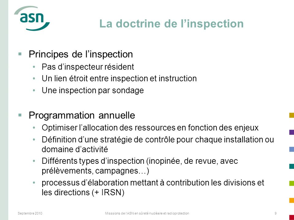 La doctrine de l'inspection