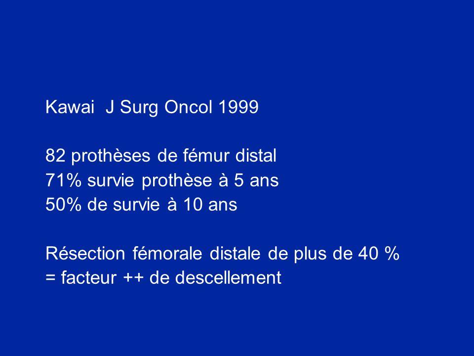 Kawai J Surg Oncol 1999 82 prothèses de fémur distal. 71% survie prothèse à 5 ans. 50% de survie à 10 ans.