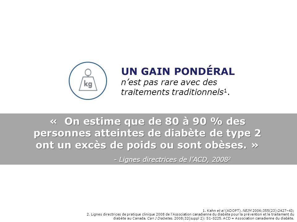 - Lignes directrices de l'ACD, 20082