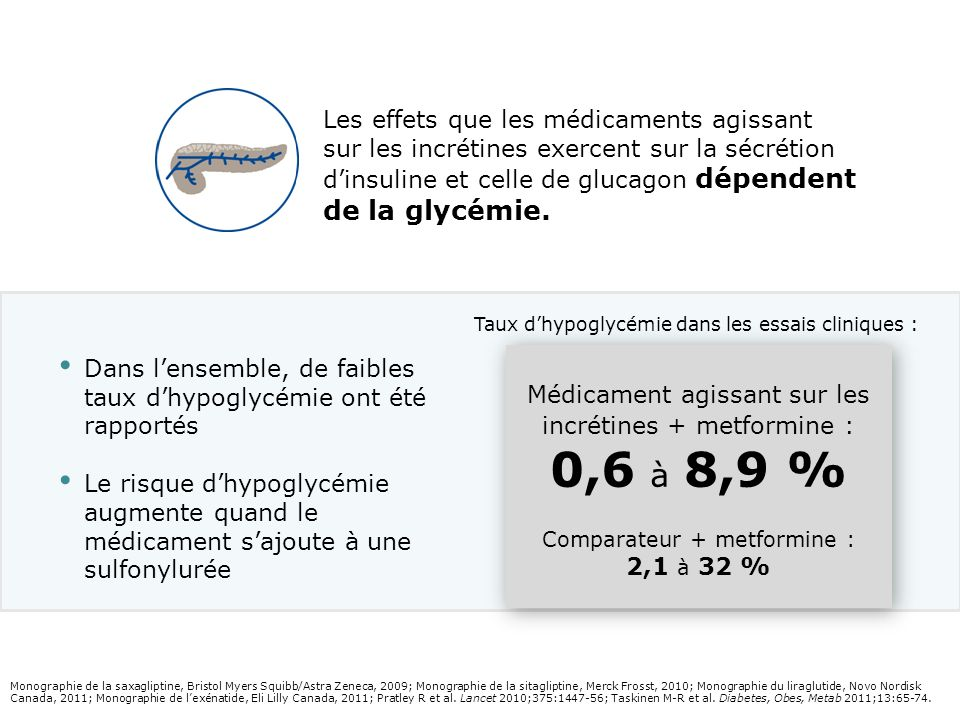 Les effets que les médicaments agissant sur les incrétines exercent sur la sécrétion d'insuline et celle de glucagon dépendent de la glycémie.