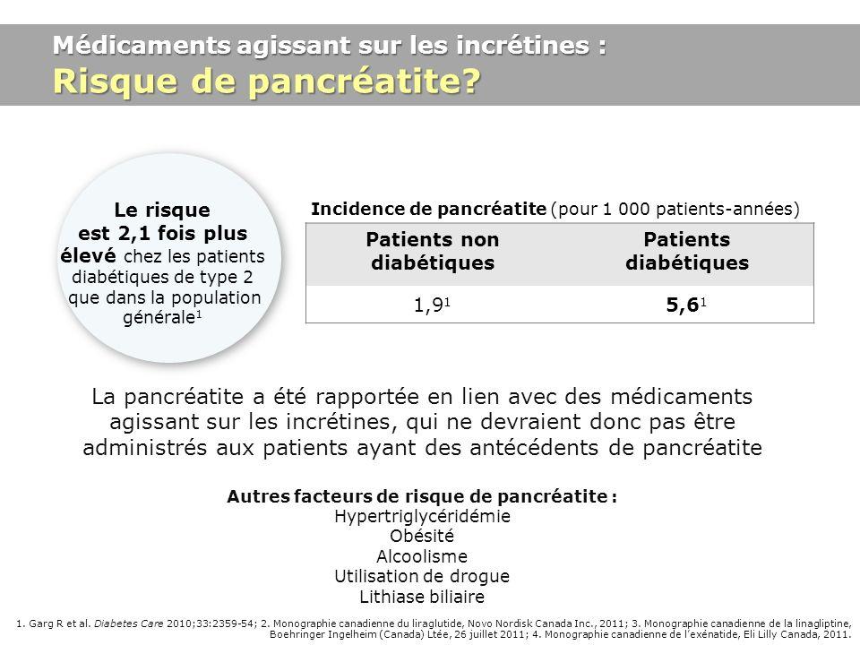 Patients non diabétiques Autres facteurs de risque de pancréatite :