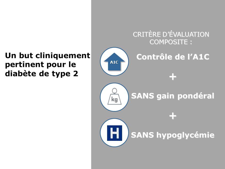 SANS gain pondéral + SANS hypoglycémie