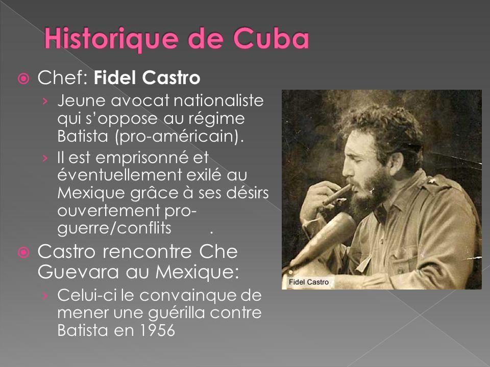 Historique de Cuba Chef: Fidel Castro