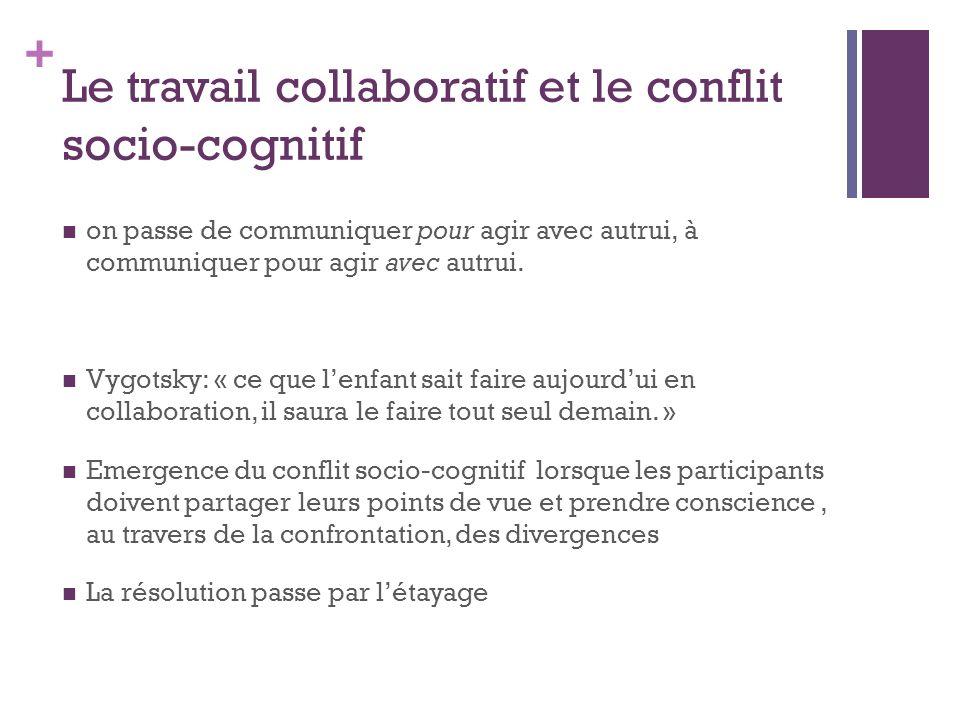 Le travail collaboratif et le conflit socio-cognitif