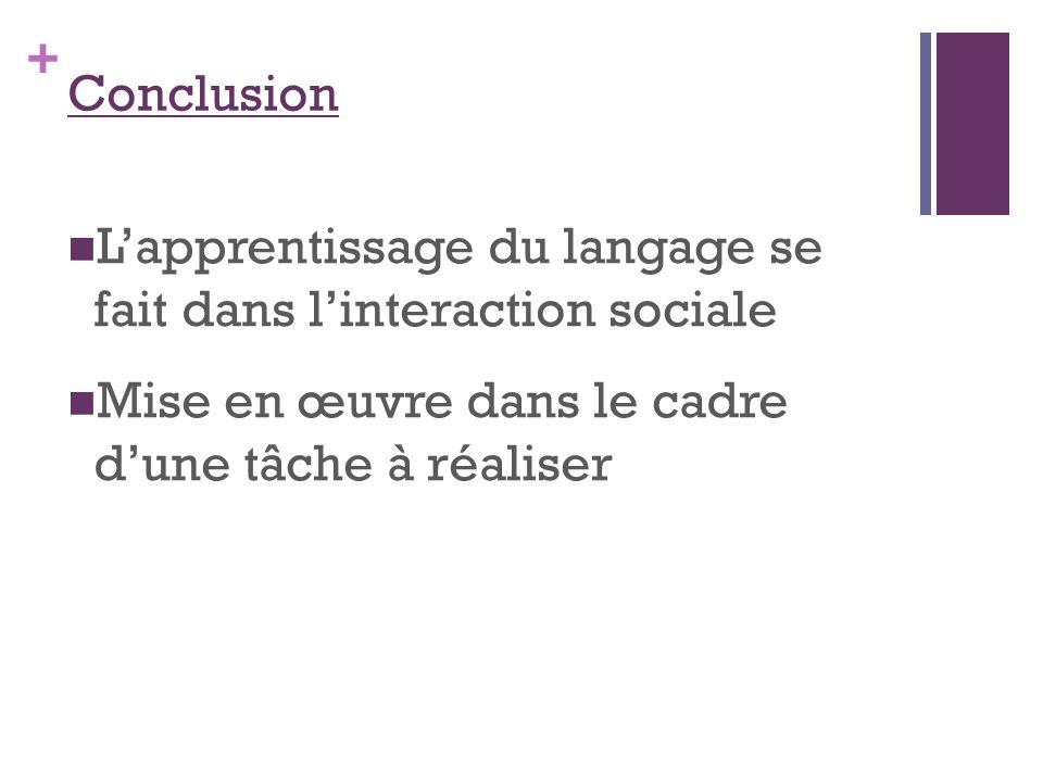 L'apprentissage du langage se fait dans l'interaction sociale