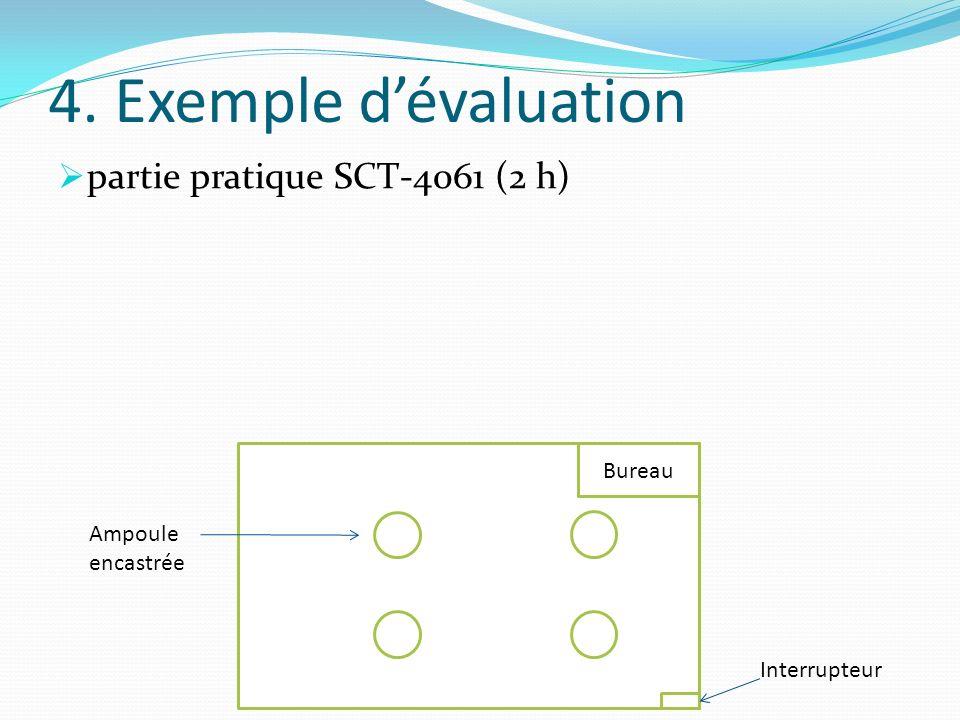 4. Exemple d'évaluation partie pratique SCT-4061 (2 h) Bureau