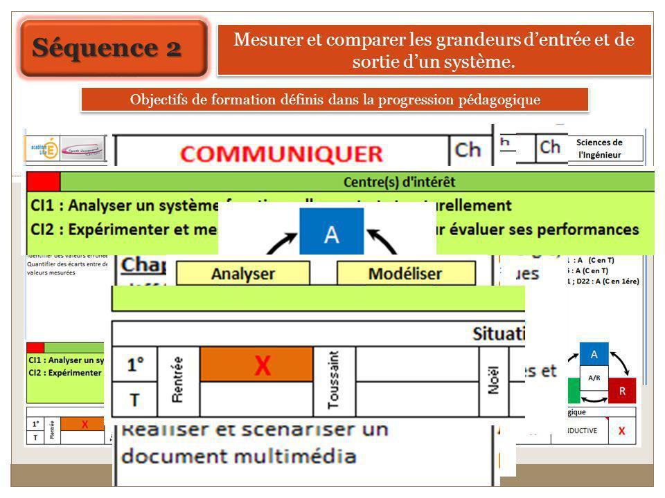Séquence 2 Mesurer et comparer les grandeurs d'entrée et de sortie d'un système.