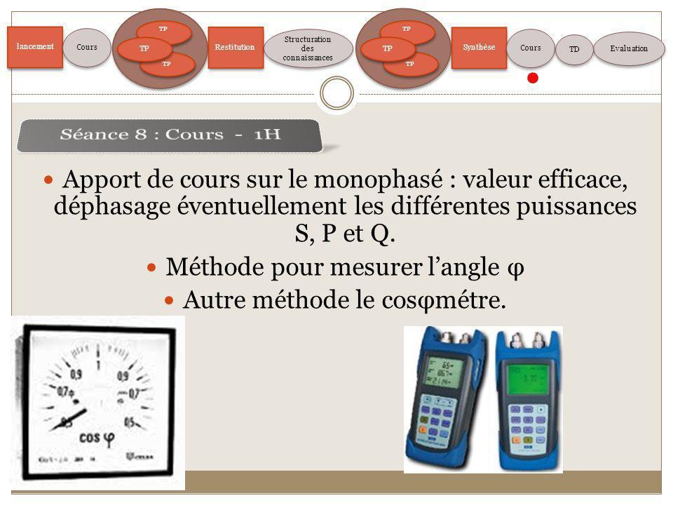 Méthode pour mesurer l'angle φ Autre méthode le cosφmétre.
