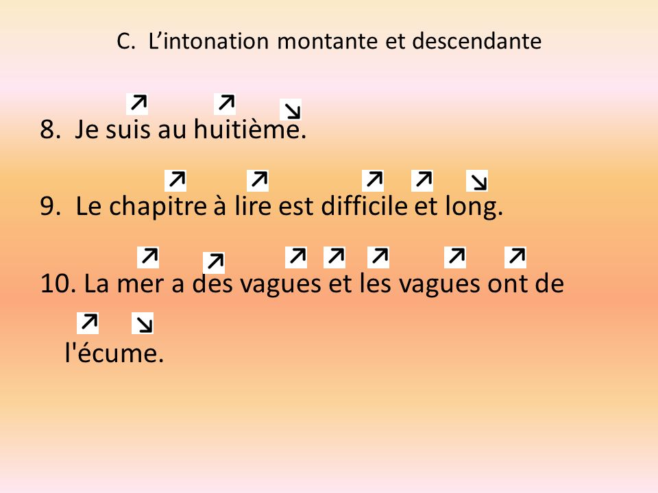 C. L'intonation montante et descendante