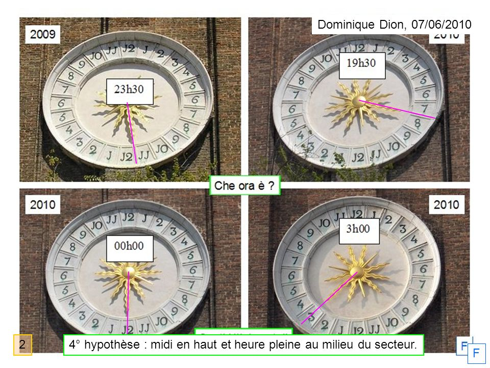 4° hypothèse : midi en haut et heure pleine au milieu du secteur.