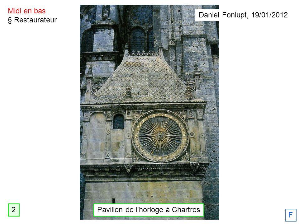 Pavillon de l horloge à Chartres