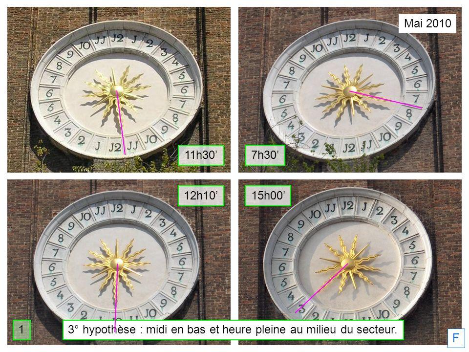 3° hypothèse : midi en bas et heure pleine au milieu du secteur.