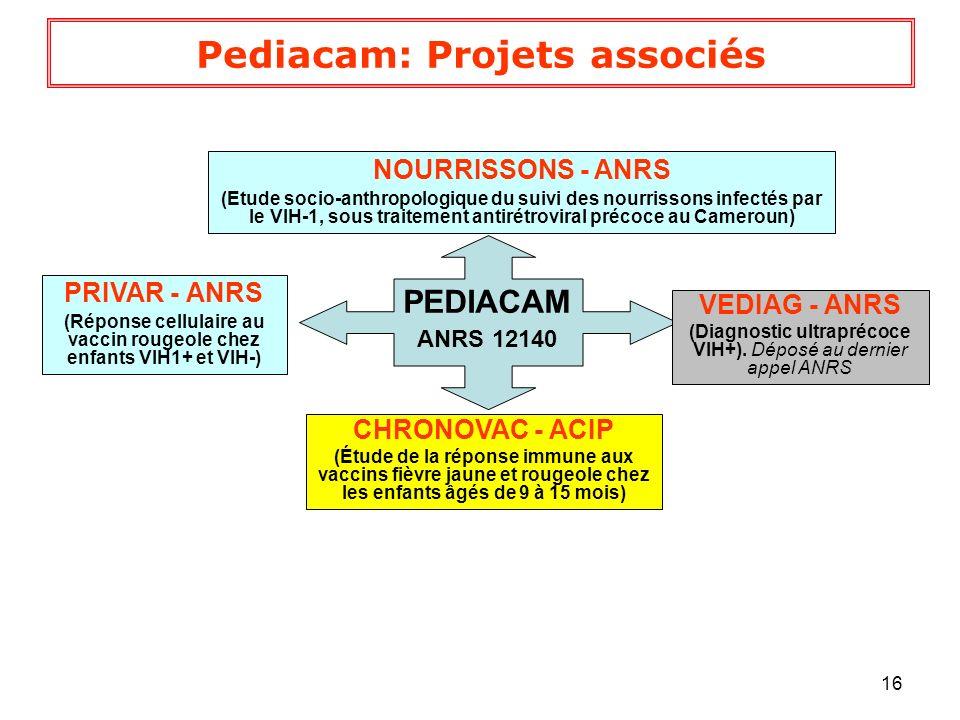 Pediacam: Projets associés