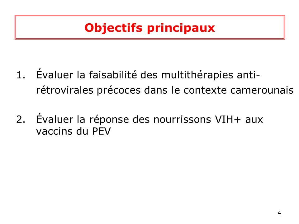 Objectifs principaux Évaluer la faisabilité des multithérapies anti-rétrovirales précoces dans le contexte camerounais.