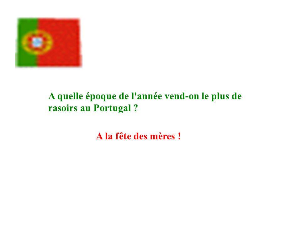 A quelle époque de l année vend-on le plus de rasoirs au Portugal