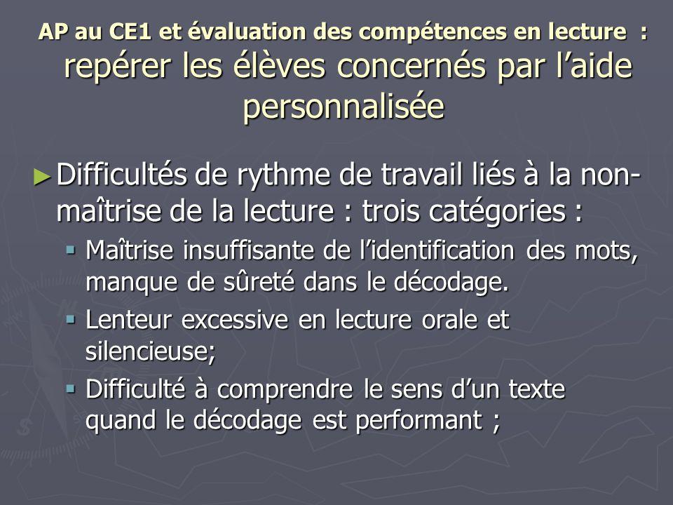AP au CE1 et évaluation des compétences en lecture : repérer les élèves concernés par l'aide personnalisée