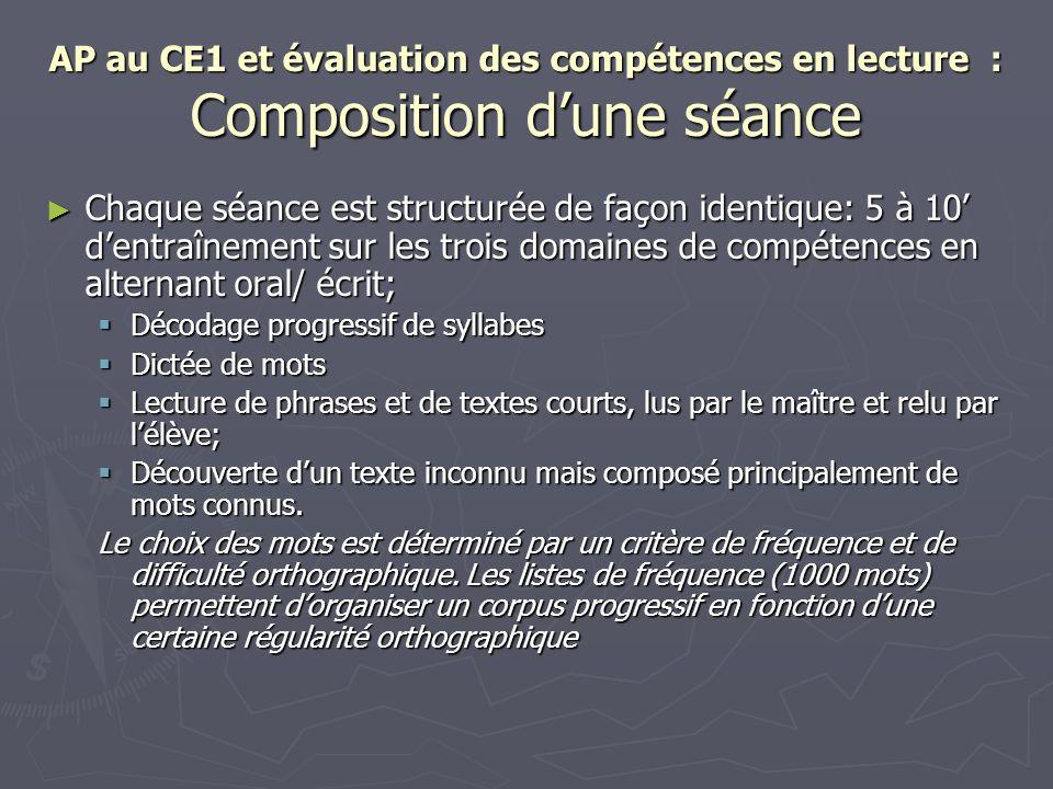 AP au CE1 et évaluation des compétences en lecture : Composition d'une séance