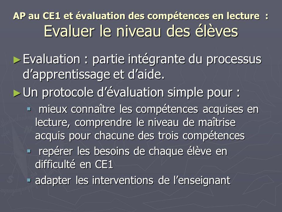 Evaluation : partie intégrante du processus d'apprentissage et d'aide.