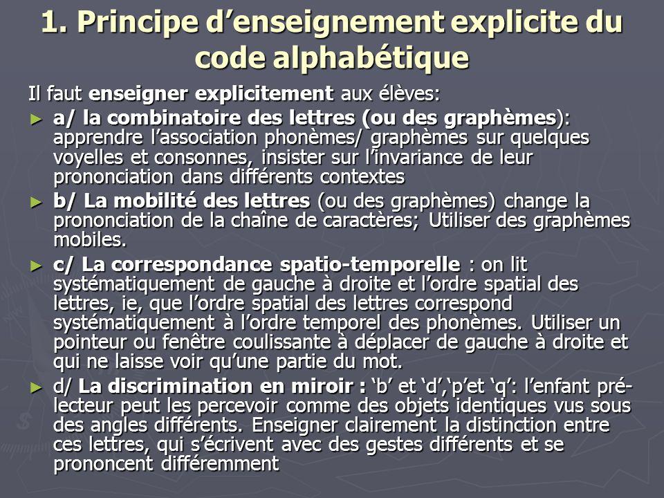 1. Principe d'enseignement explicite du code alphabétique