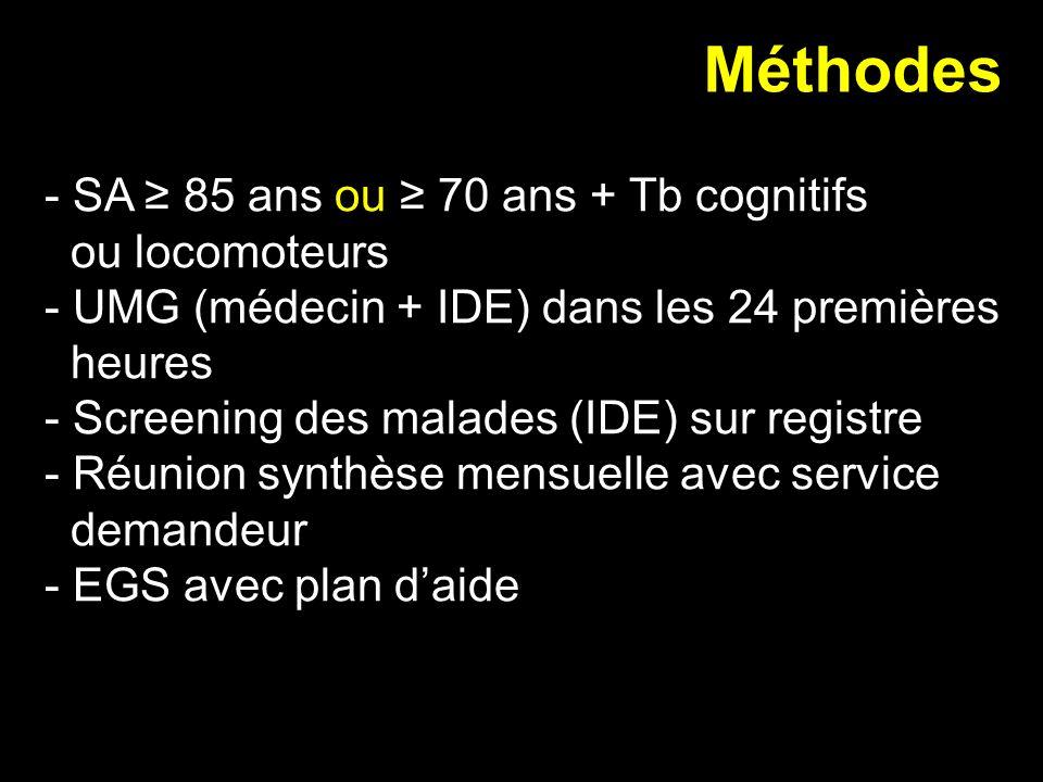 Méthodes - SA ≥ 85 ans ou ≥ 70 ans + Tb cognitifs ou locomoteurs