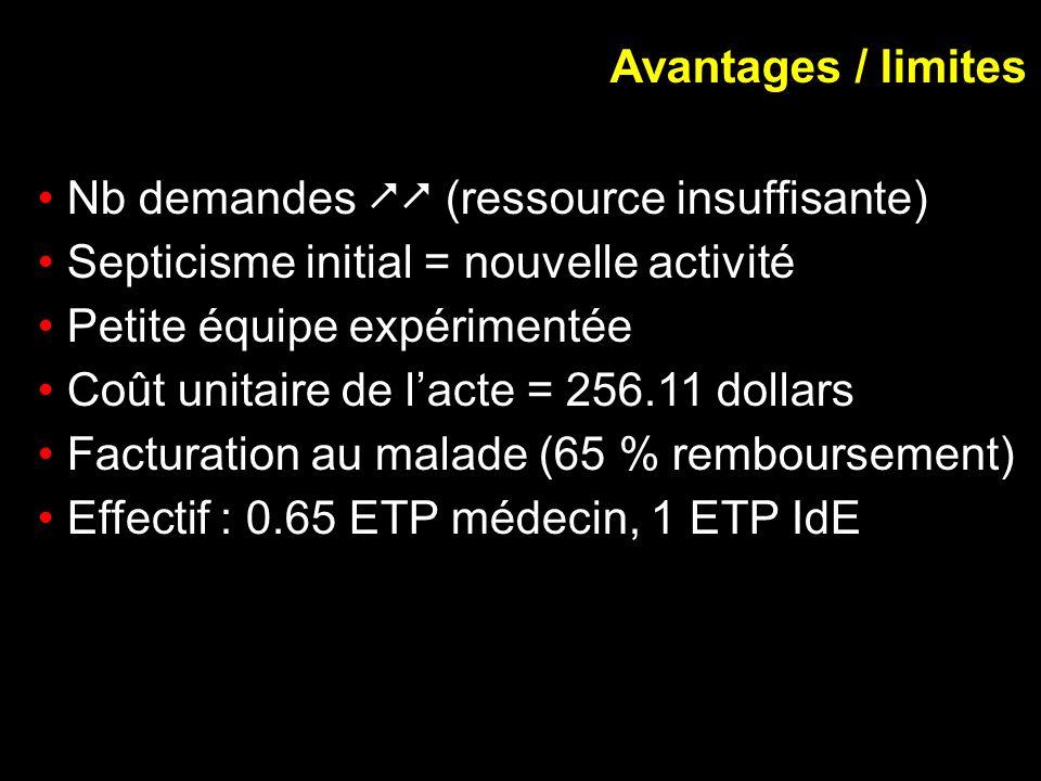 Avantages / limites Nb demandes  (ressource insuffisante) Septicisme initial = nouvelle activité.